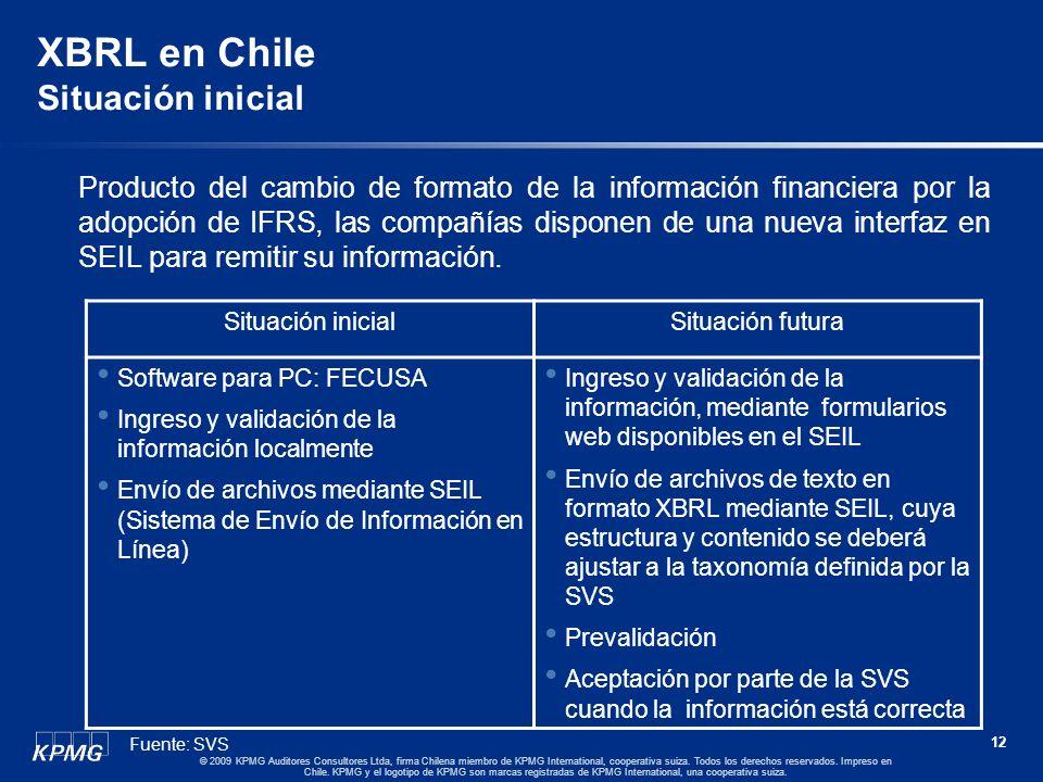 11 © 2009 KPMG Auditores Consultores Ltda, firma Chilena miembro de KPMG International, cooperativa suiza. Todos los derechos reservados. Impreso en C