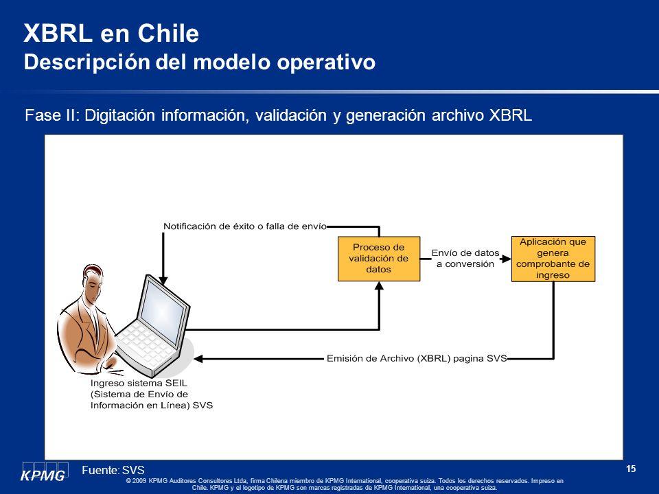 14 © 2009 KPMG Auditores Consultores Ltda, firma Chilena miembro de KPMG International, cooperativa suiza. Todos los derechos reservados. Impreso en C