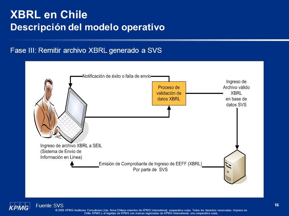 15 © 2009 KPMG Auditores Consultores Ltda, firma Chilena miembro de KPMG International, cooperativa suiza. Todos los derechos reservados. Impreso en C