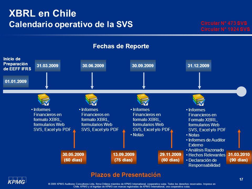 16 © 2009 KPMG Auditores Consultores Ltda, firma Chilena miembro de KPMG International, cooperativa suiza. Todos los derechos reservados. Impreso en C