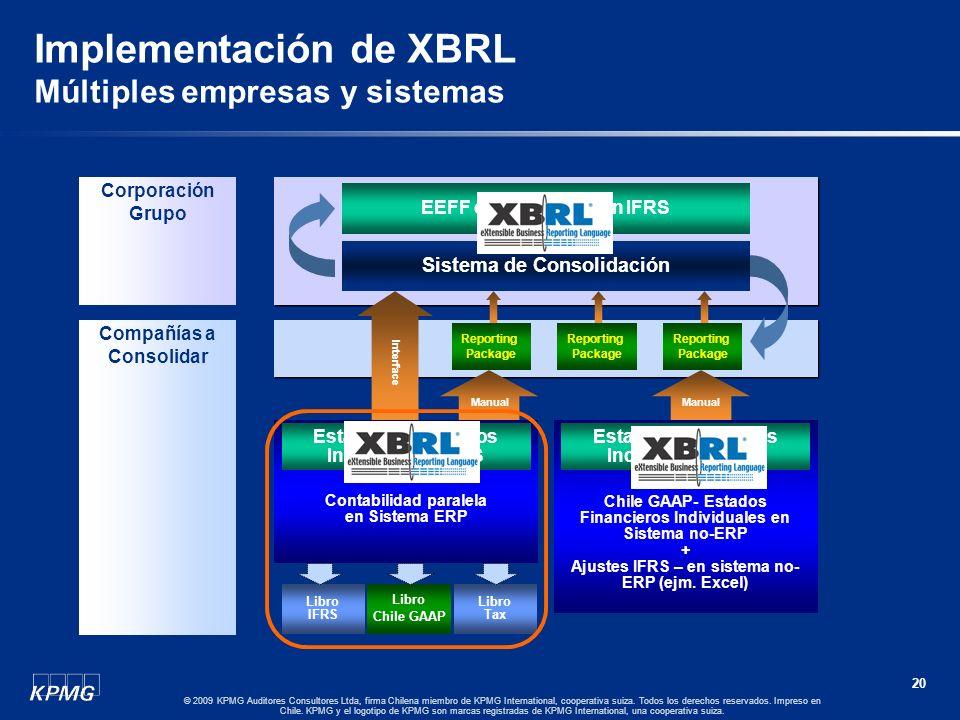 19 © 2009 KPMG Auditores Consultores Ltda, firma Chilena miembro de KPMG International, cooperativa suiza. Todos los derechos reservados. Impreso en C