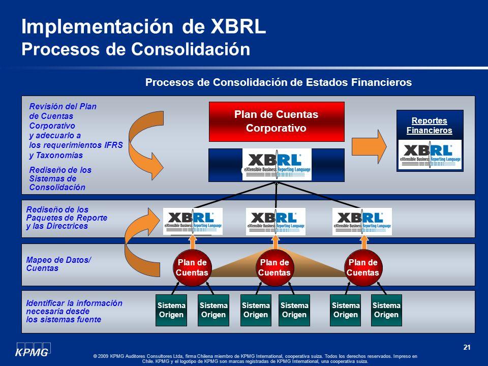 20 © 2009 KPMG Auditores Consultores Ltda, firma Chilena miembro de KPMG International, cooperativa suiza. Todos los derechos reservados. Impreso en C