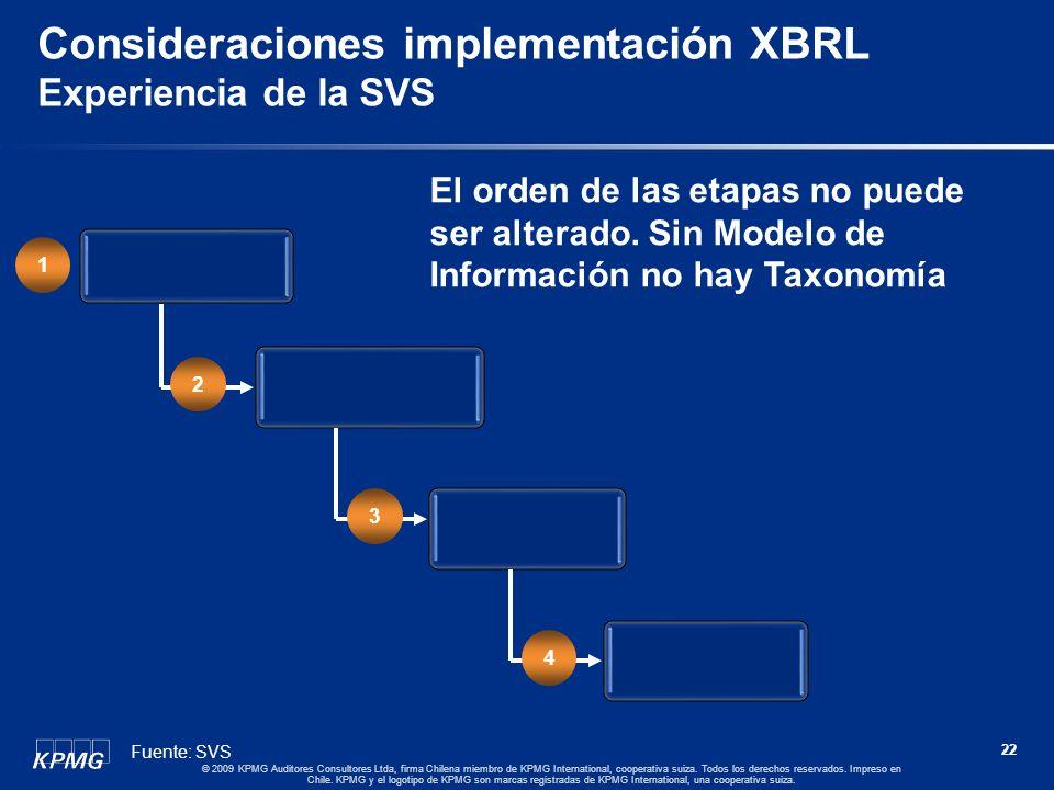 21 © 2009 KPMG Auditores Consultores Ltda, firma Chilena miembro de KPMG International, cooperativa suiza. Todos los derechos reservados. Impreso en C