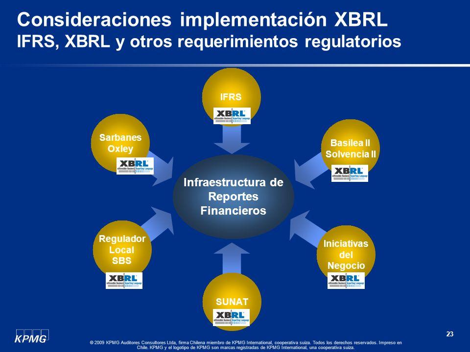 22 © 2009 KPMG Auditores Consultores Ltda, firma Chilena miembro de KPMG International, cooperativa suiza. Todos los derechos reservados. Impreso en C