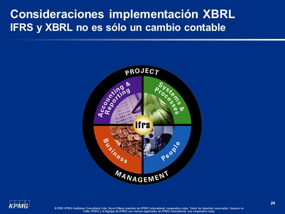 23 © 2009 KPMG Auditores Consultores Ltda, firma Chilena miembro de KPMG International, cooperativa suiza. Todos los derechos reservados. Impreso en C