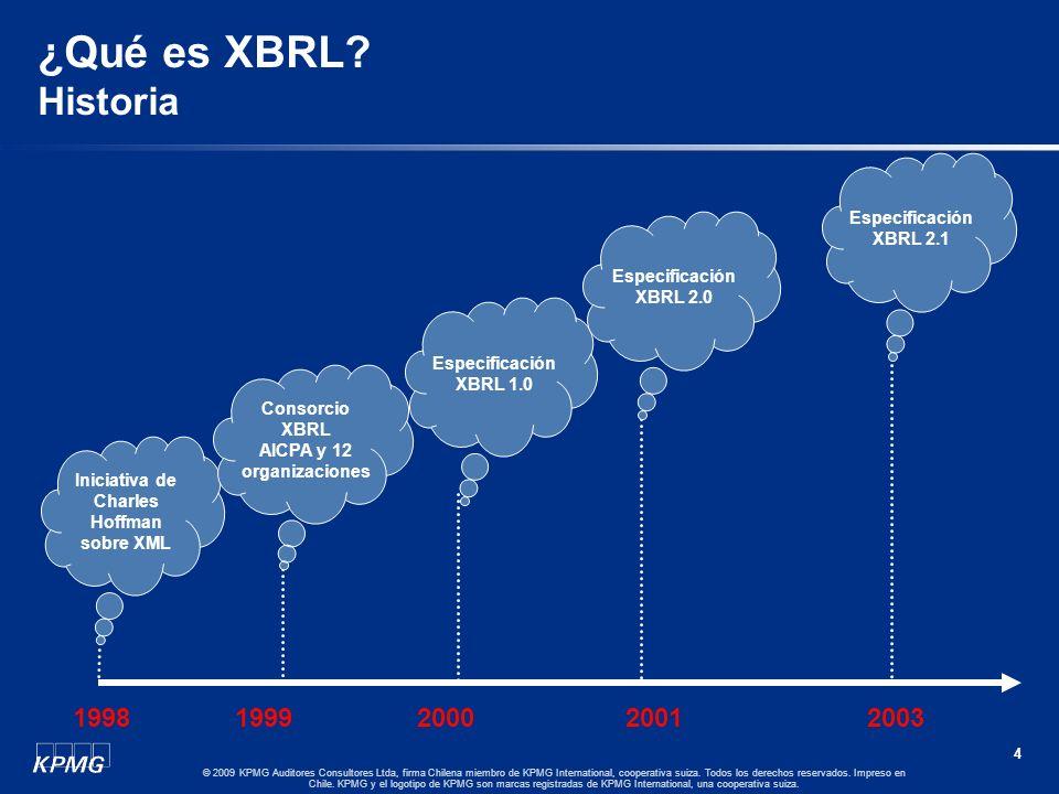 3 © 2009 KPMG Auditores Consultores Ltda, firma Chilena miembro de KPMG International, cooperativa suiza. Todos los derechos reservados. Impreso en Ch