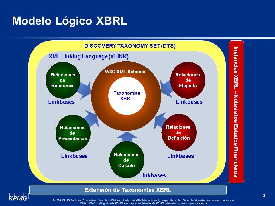 8 © 2009 KPMG Auditores Consultores Ltda, firma Chilena miembro de KPMG International, cooperativa suiza. Todos los derechos reservados. Impreso en Ch