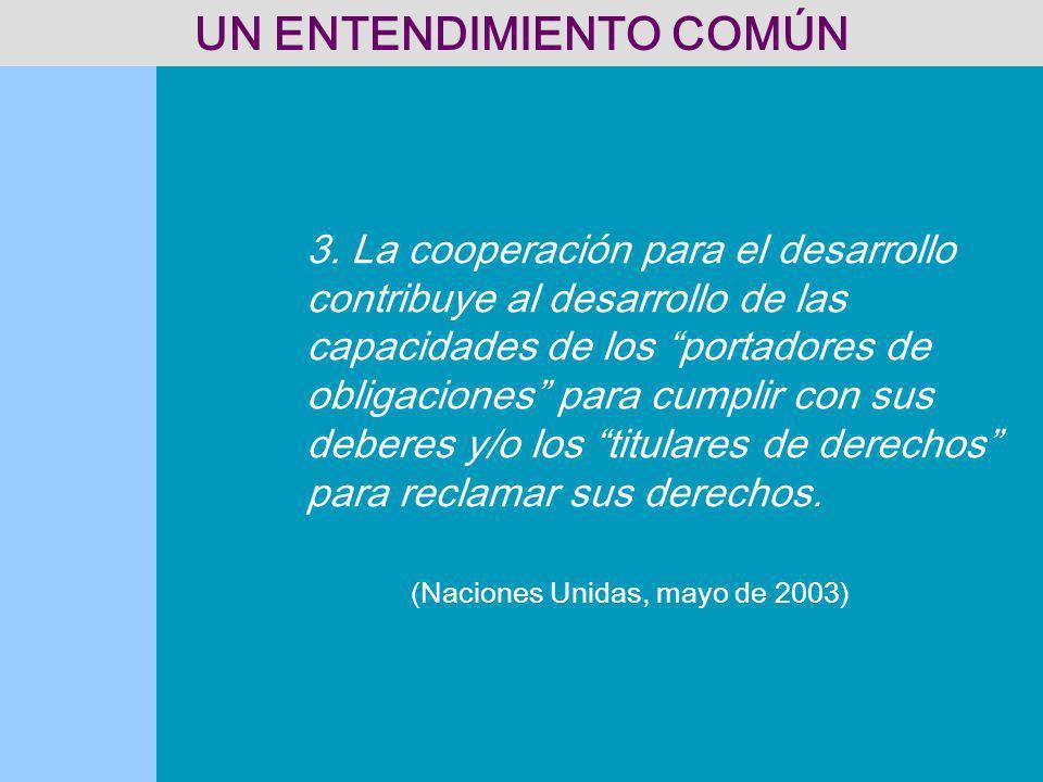 3. La cooperación para el desarrollo contribuye al desarrollo de las capacidades de los portadores de obligaciones para cumplir con sus deberes y/o lo