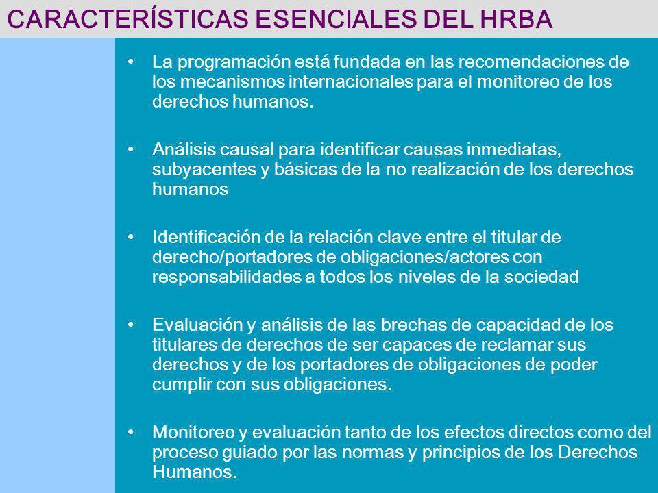 CARACTERÍSTICAS ESENCIALES DEL HRBA La programación está fundada en las recomendaciones de los mecanismos internacionales para el monitoreo de los der