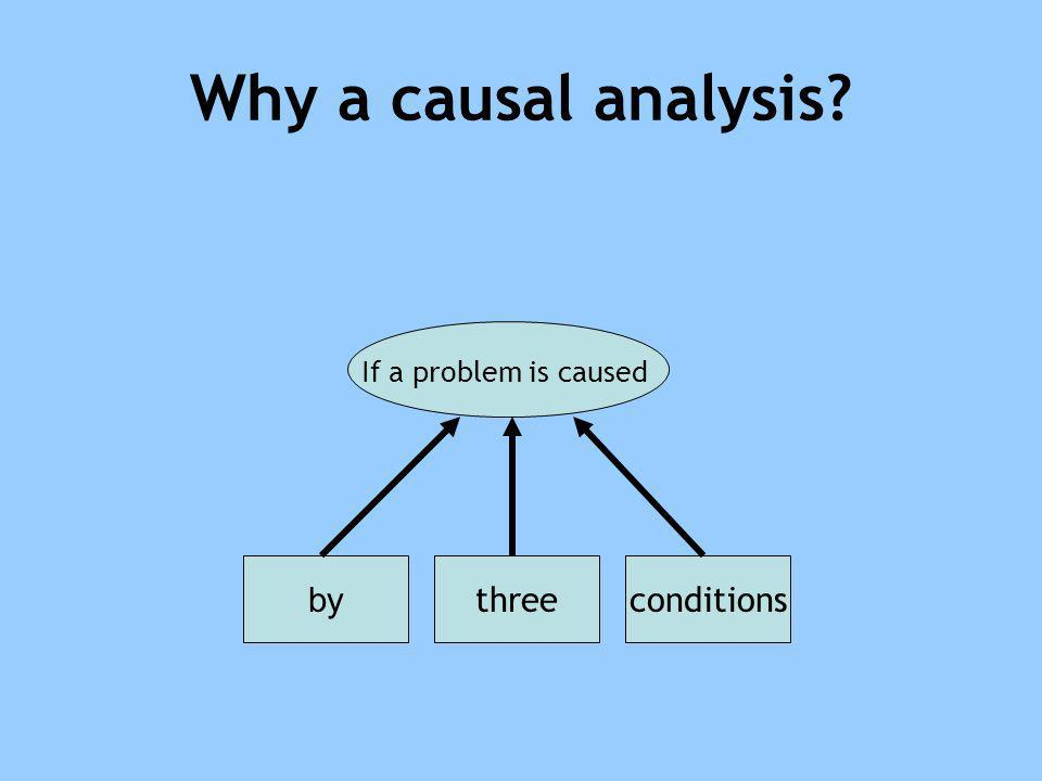 Why a causal analysis? If a problem is caused by conditionsthree