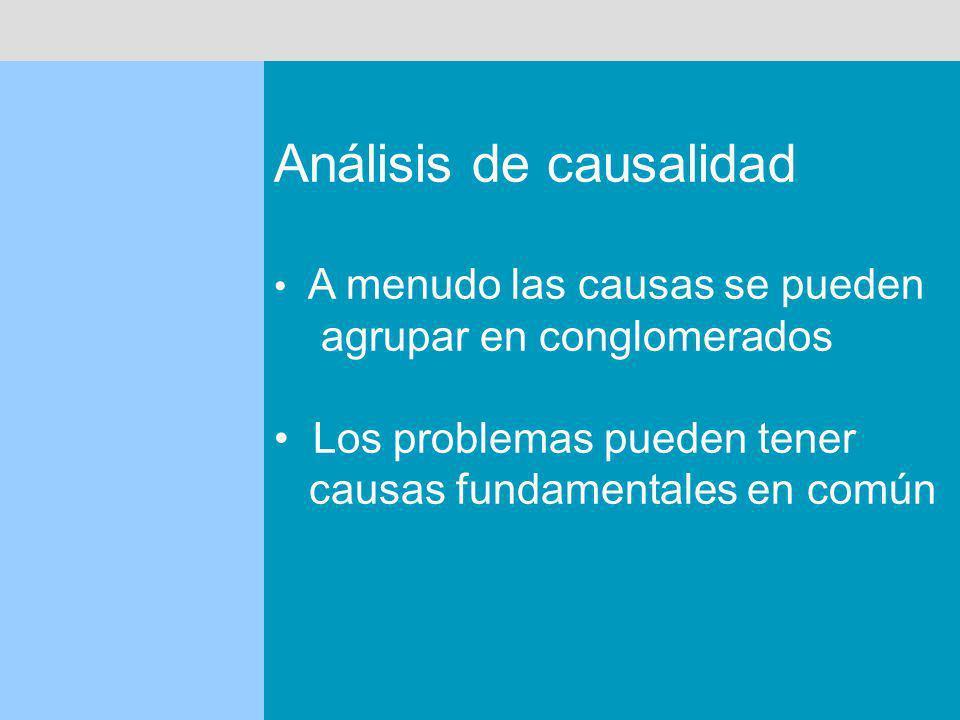 Análisis de causalidad A menudo las causas se pueden agrupar en conglomerados Los problemas pueden tener causas fundamentales en común