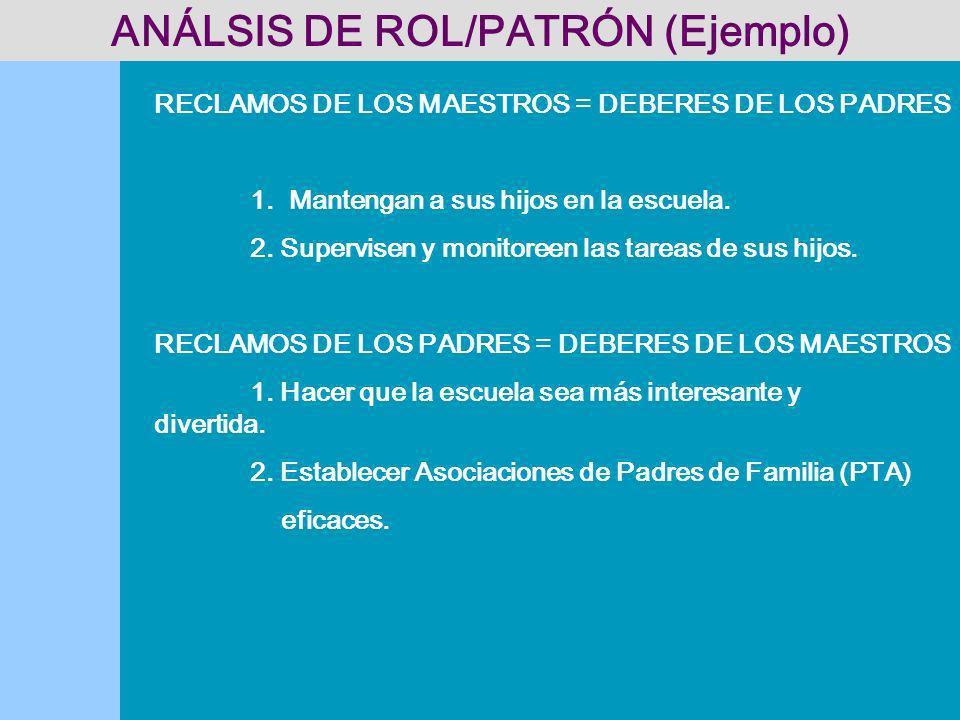 ANÁLSIS DE ROL/PATRÓN (Ejemplo) RECLAMOS DE LOS MAESTROS = DEBERES DE LOS PADRES 1. Mantengan a sus hijos en la escuela. 2. Supervisen y monitoreen la