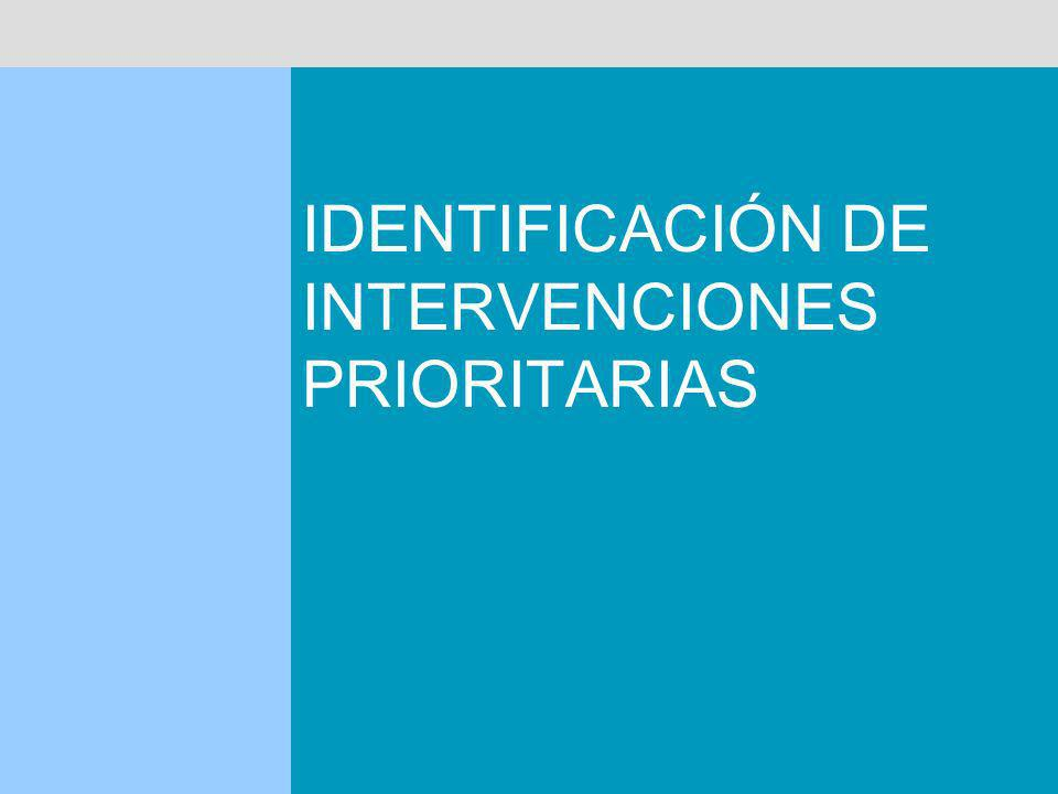 IDENTIFICACIÓN DE INTERVENCIONES PRIORITARIAS