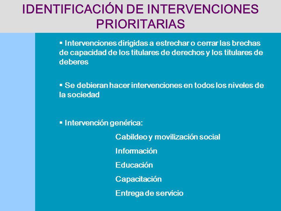 Intervenciones dirigidas a estrechar o cerrar las brechas de capacidad de los titulares de derechos y los titulares de deberes Se debieran hacer inter