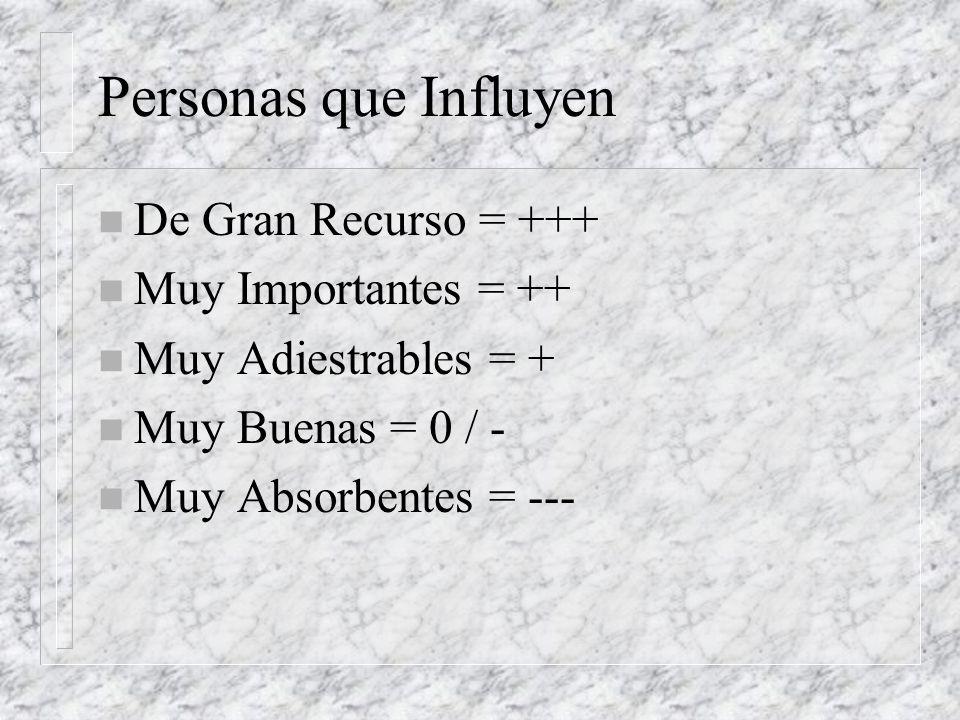 Personas que Influyen n De Gran Recurso = +++ n Muy Importantes = ++ n Muy Adiestrables = + n Muy Buenas = 0 / - n Muy Absorbentes = ---