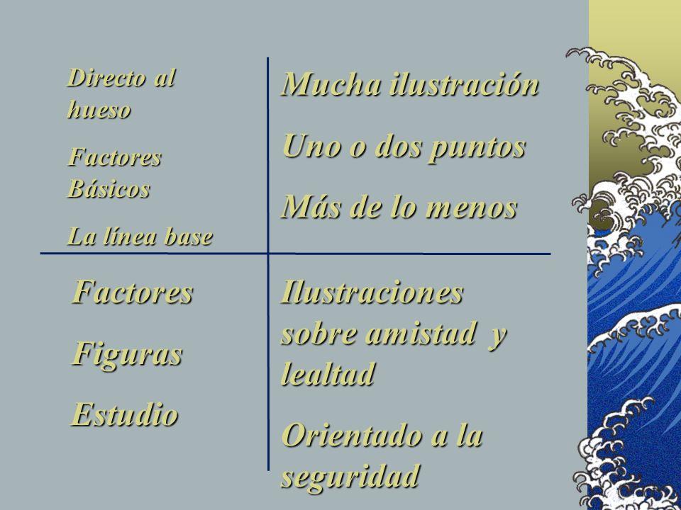 Directo al hueso Factores Básicos La línea base Mucha ilustración Uno o dos puntos Más de lo menos Ilustraciones sobre amistad y lealtad Orientado a l