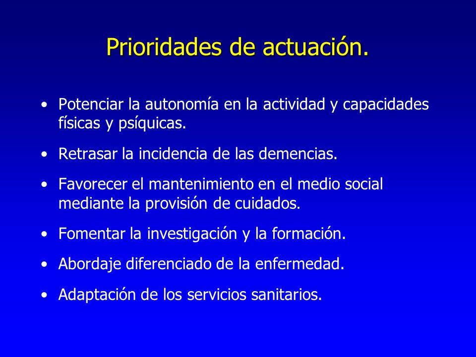 Prioridades de actuación. Potenciar la autonomía en la actividad y capacidades físicas y psíquicas.