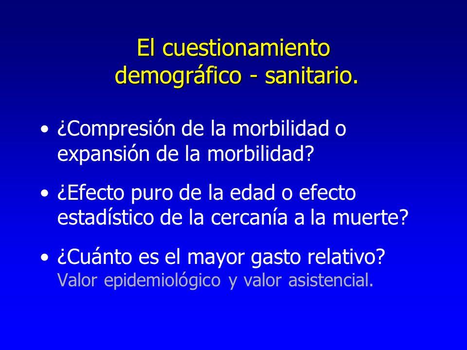 El cuestionamiento demográfico - sanitario.