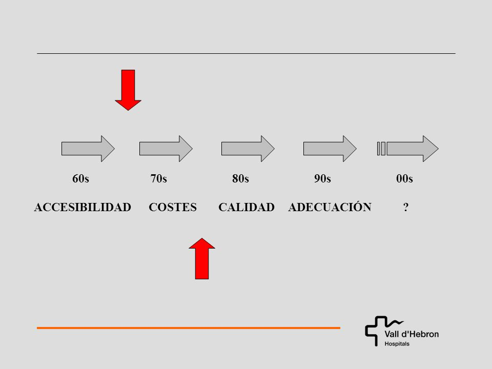Elementos tangibles Fiabilidad Capacidad de respuesta Profesionalidad Cortesía Dimensiones de la calidad de servicio Credibilidad Seguridad Accesibilidad Comunicación Comprensión Valarie A., Zeithaml, A.Parasuraman, Leonard L.Berry
