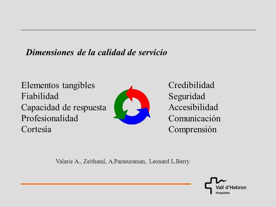 HUBIERA SACRIFICADO GUSTOSAMENTE MI LIBERTAD A CAMBIO DE ALGUNOS CONOCIMIENTOS A.L. Cochrane