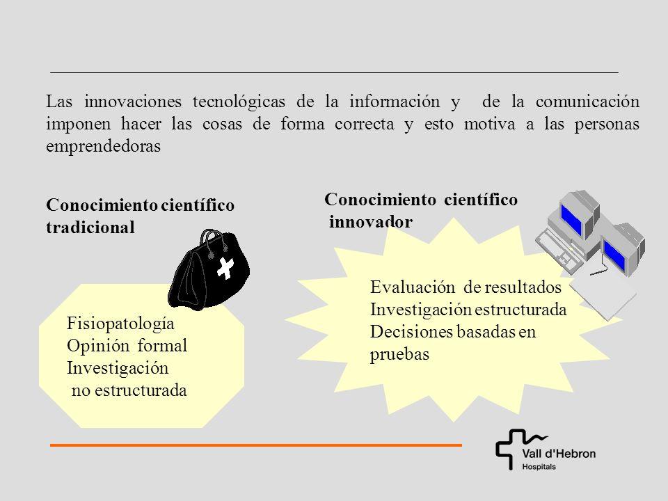 Fisiopatología Opinión formal Investigación no estructurada Conocimiento científico tradicional Conocimiento científico innovador Evaluación de resultados Investigación estructurada Decisiones basadas en pruebas Las innovaciones tecnológicas de la información y de la comunicación imponen hacer las cosas de forma correcta y esto motiva a las personas emprendedoras