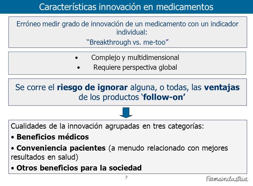 7 Características innovación en medicamentos Erróneo medir grado de innovación de un medicamento con un indicador individual: Breakthrough vs.