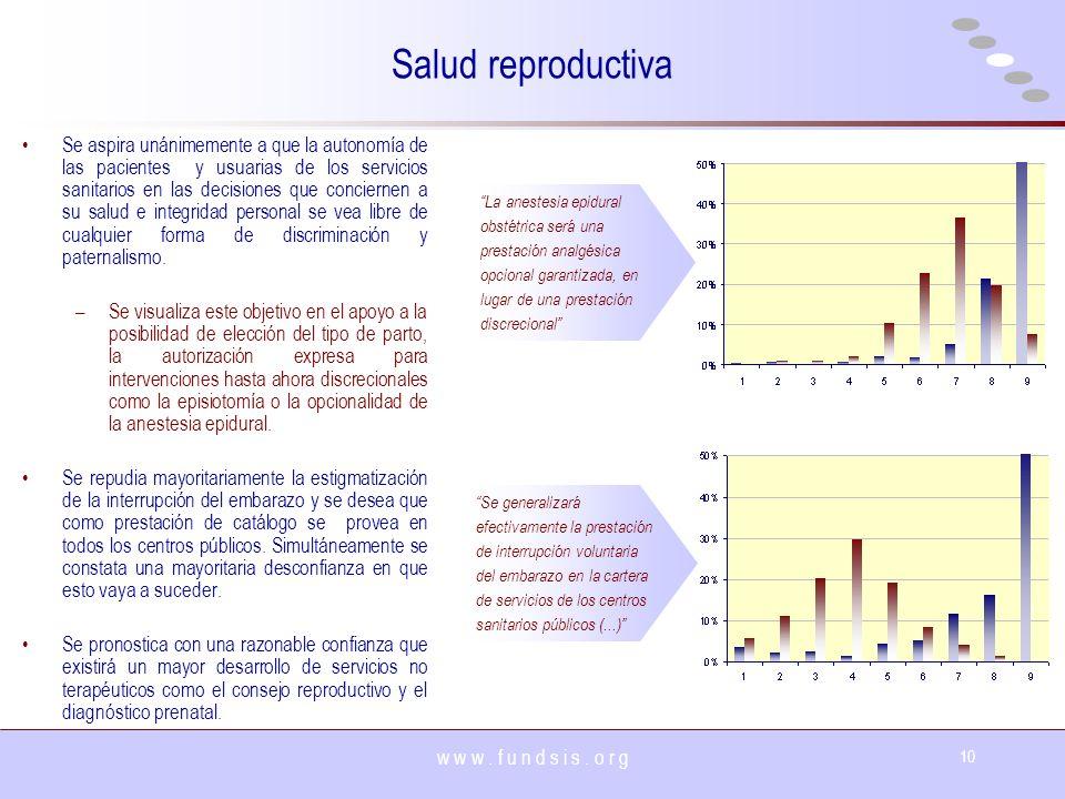 w w w. f u n d s i s. o r g 10 Salud reproductiva Se aspira unánimemente a que la autonomía de las pacientes y usuarias de los servicios sanitarios en