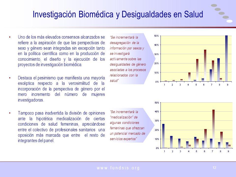w w w. f u n d s i s. o r g 12 Investigación Biomédica y Desigualdades en Salud Uno de los más elevados consensos alcanzados se refiere a la aspiració