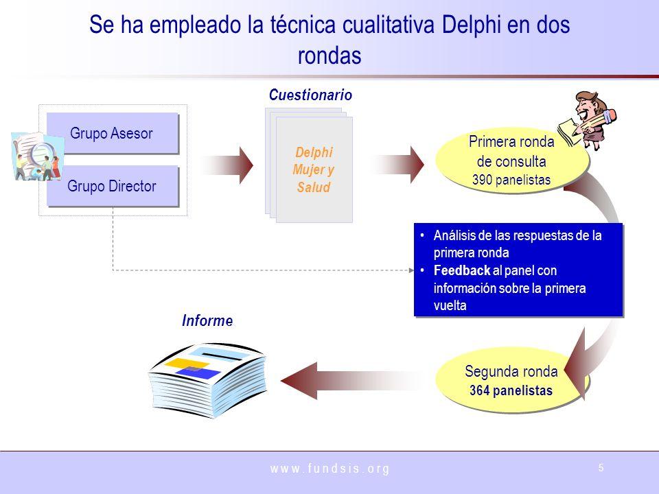 w w w. f u n d s i s. o r g 5 Segunda ronda 364 panelistas Segunda ronda 364 panelistas Grupo Director Grupo Asesor Cuestionario Delphi Mujer y Salud
