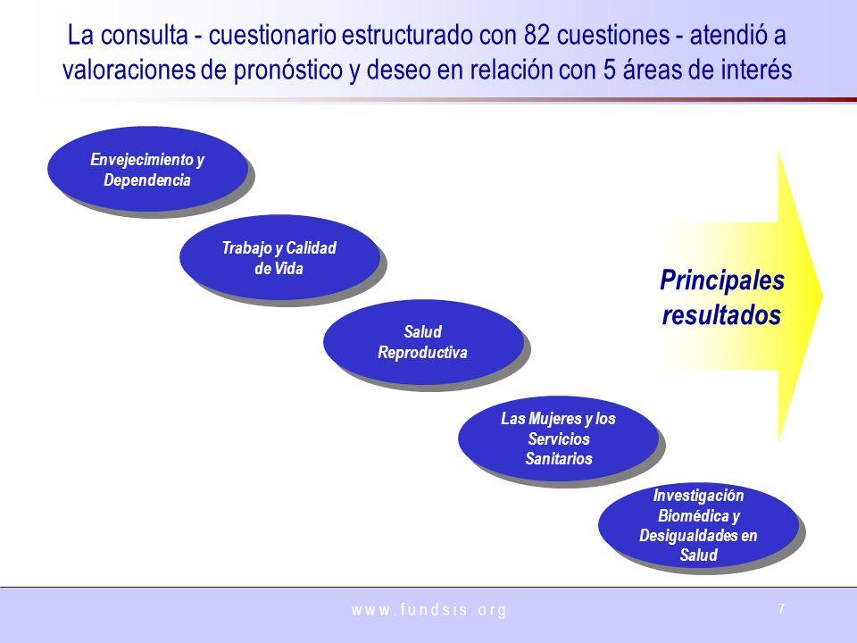 w w w. f u n d s i s. o r g 7 La consulta - cuestionario estructurado con 82 cuestiones - atendió a valoraciones de pronóstico y deseo en relación con