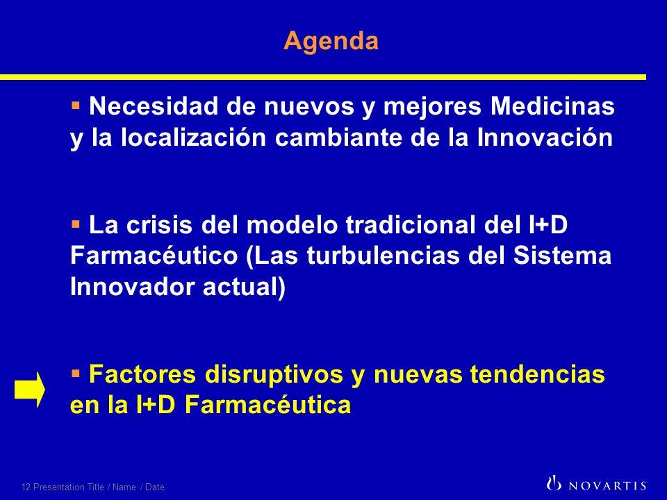 12 Presentation Title / Name / Date Agenda Necesidad de nuevos y mejores Medicinas y la localización cambiante de la Innovación La crisis del modelo tradicional del I+D Farmacéutico (Las turbulencias del Sistema Innovador actual) Factores disruptivos y nuevas tendencias en la I+D Farmacéutica