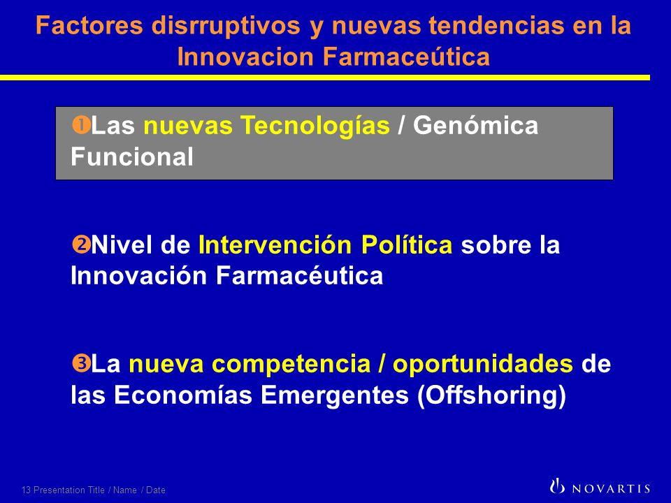 13 Presentation Title / Name / Date Factores disrruptivos y nuevas tendencias en la Innovacion Farmaceútica Las nuevas Tecnologías / Genómica Funcional Nivel de Intervención Política sobre la Innovación Farmacéutica La nueva competencia / oportunidades de las Economías Emergentes (Offshoring)