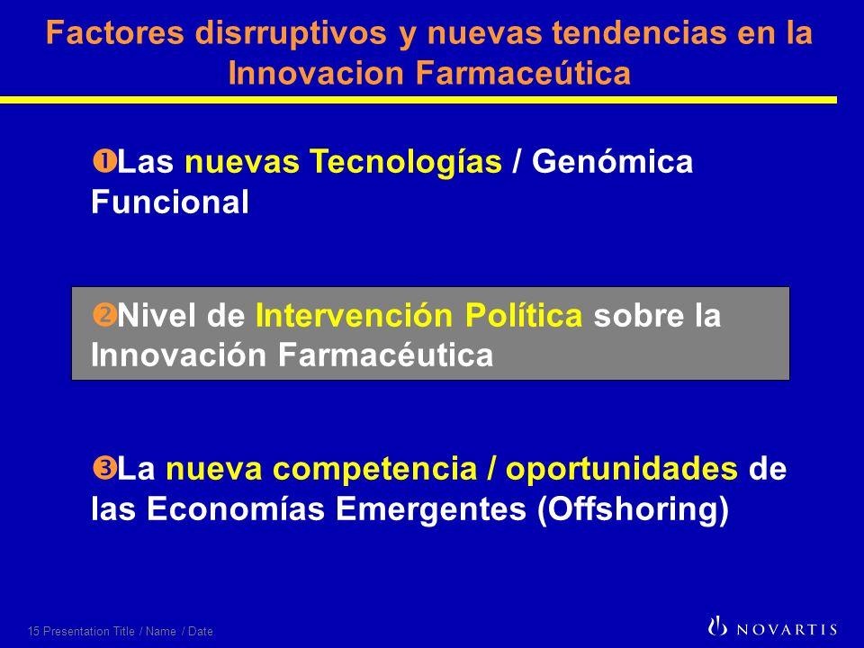 15 Presentation Title / Name / Date Factores disrruptivos y nuevas tendencias en la Innovacion Farmaceútica Las nuevas Tecnologías / Genómica Funcional Nivel de Intervención Política sobre la Innovación Farmacéutica La nueva competencia / oportunidades de las Economías Emergentes (Offshoring)
