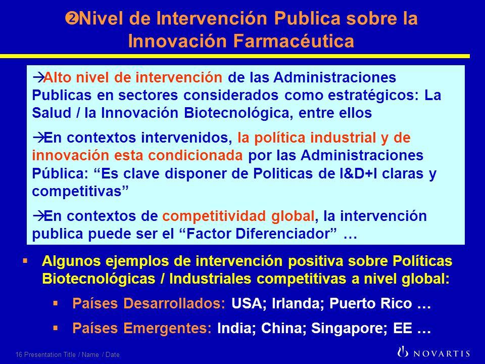 16 Presentation Title / Name / Date Nivel de Intervención Publica sobre la Innovación Farmacéutica Algunos ejemplos de intervención positiva sobre Pol