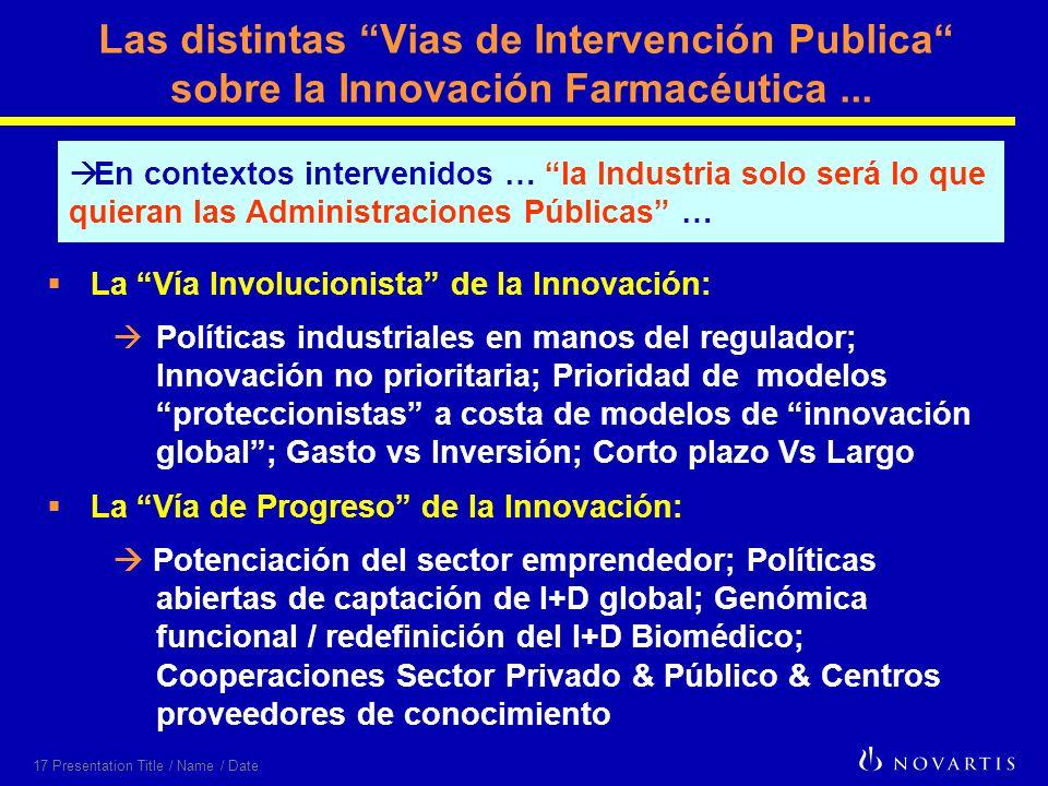 17 Presentation Title / Name / Date Las distintas Vias de Intervención Publica sobre la Innovación Farmacéutica... La Vía Involucionista de la Innovac