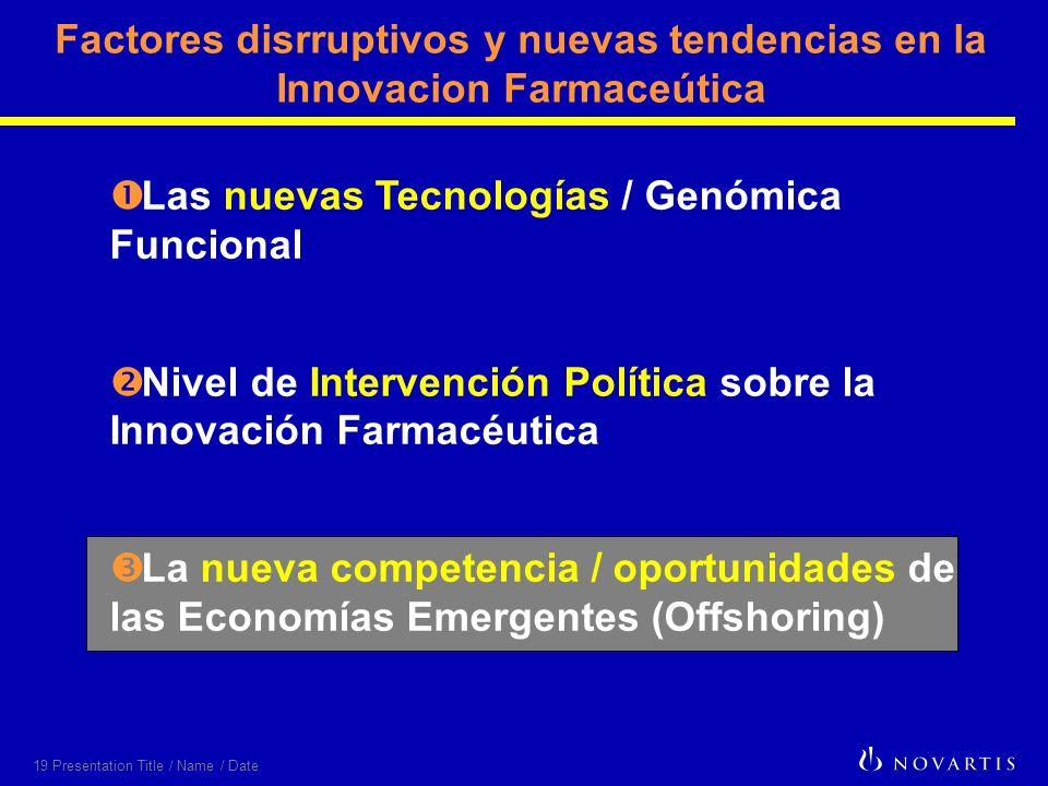 19 Presentation Title / Name / Date Factores disrruptivos y nuevas tendencias en la Innovacion Farmaceútica Las nuevas Tecnologías / Genómica Funciona