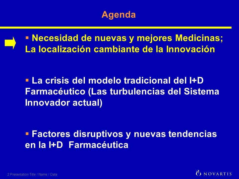 2 Presentation Title / Name / Date Agenda Necesidad de nuevas y mejores Medicinas; La localización cambiante de la Innovación La crisis del modelo tradicional del I+D Farmacéutico (Las turbulencias del Sistema Innovador actual) Factores disruptivos y nuevas tendencias en la I+D Farmacéutica