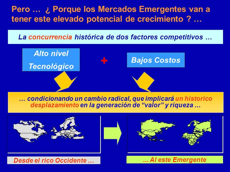 La concurrencia histórica de dos factores competitivos … Alto nivel Tecnológico Bajos Costos … condicionando un cambio radical, que implicará un histo