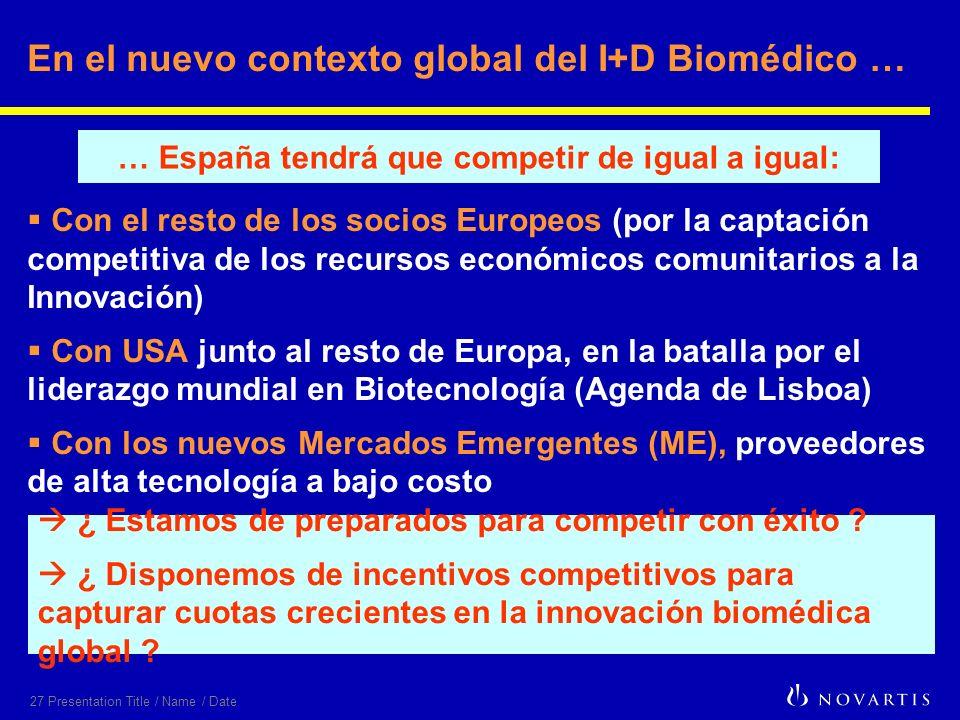 27 Presentation Title / Name / Date En el nuevo contexto global del I+D Biomédico … Con el resto de los socios Europeos (por la captación competitiva de los recursos económicos comunitarios a la Innovación) Con USA junto al resto de Europa, en la batalla por el liderazgo mundial en Biotecnología (Agenda de Lisboa) Con los nuevos Mercados Emergentes (ME), proveedores de alta tecnología a bajo costo … España tendrá que competir de igual a igual: ¿ Estamos de preparados para competir con éxito .