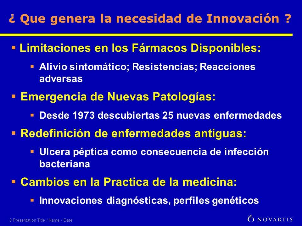 3 Presentation Title / Name / Date ¿ Que genera la necesidad de Innovación ? Limitaciones en los Fármacos Disponibles: Alivio sintomático; Resistencia