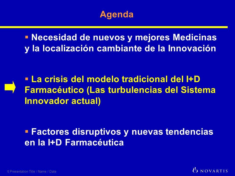 6 Presentation Title / Name / Date Agenda Necesidad de nuevos y mejores Medicinas y la localización cambiante de la Innovación La crisis del modelo tradicional del I+D Farmacéutico (Las turbulencias del Sistema Innovador actual) Factores disruptivos y nuevas tendencias en la I+D Farmacéutica