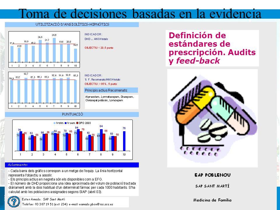 14 www.gencat.net/ics Toma de decisiones basadas en la evidencia Definición de estándares de prescripción. Audits y feed-back