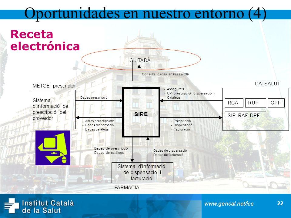 22 www.gencat.net/ics Receta electrónica Oportunidades en nuestro entorno (4)