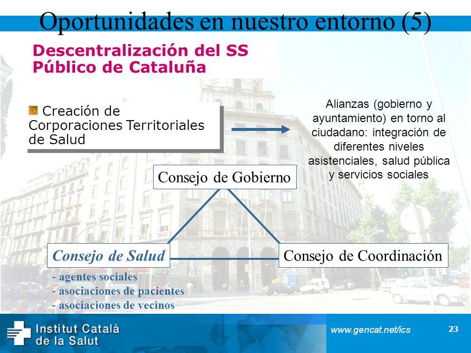 23 www.gencat.net/ics Descentralización del SS Público de Cataluña Creación de Corporaciones Territoriales de Salud Consejo de Gobierno Consejo de Sal