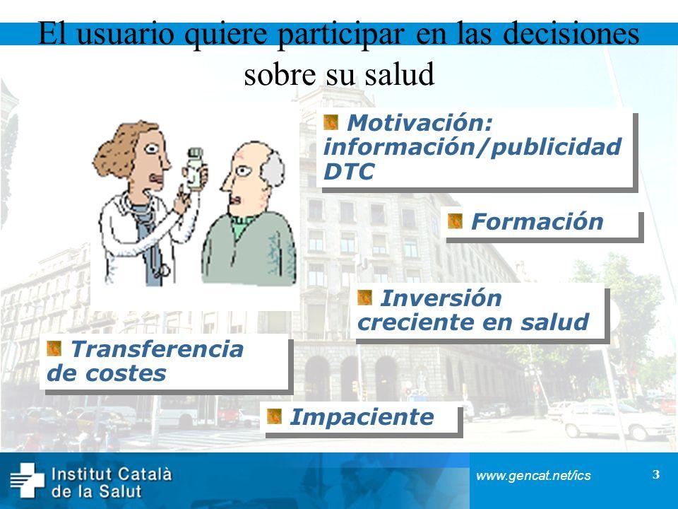 3 www.gencat.net/ics El usuario quiere participar en las decisiones sobre su salud Inversión creciente en salud Transferencia de costes Motivación: in