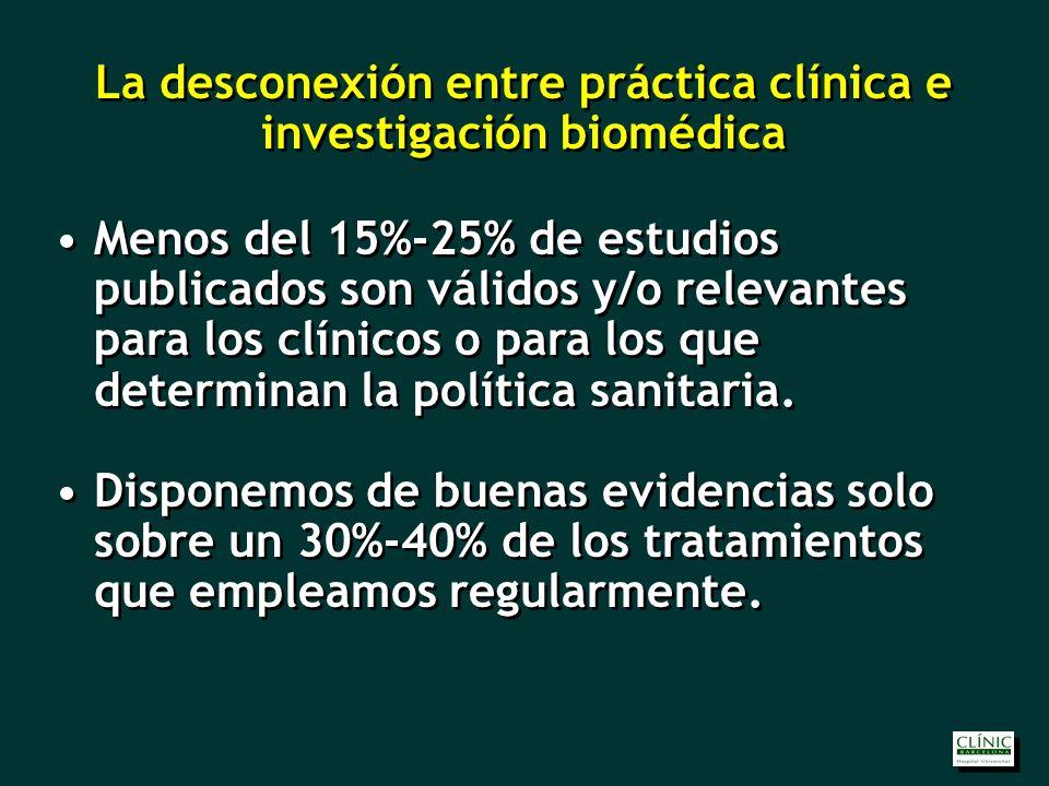 Menos del 15%-25% de estudios publicados son válidos y/o relevantes para los clínicos o para los que determinan la política sanitaria.