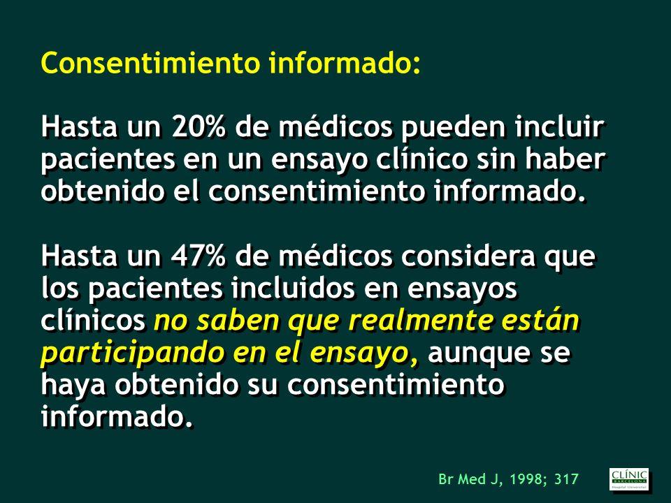 Hasta un 20% de médicos pueden incluir pacientes en un ensayo clínico sin haber obtenido el consentimiento informado.