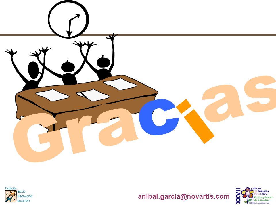 anibal.garcia@novartis.com i G r a c a s