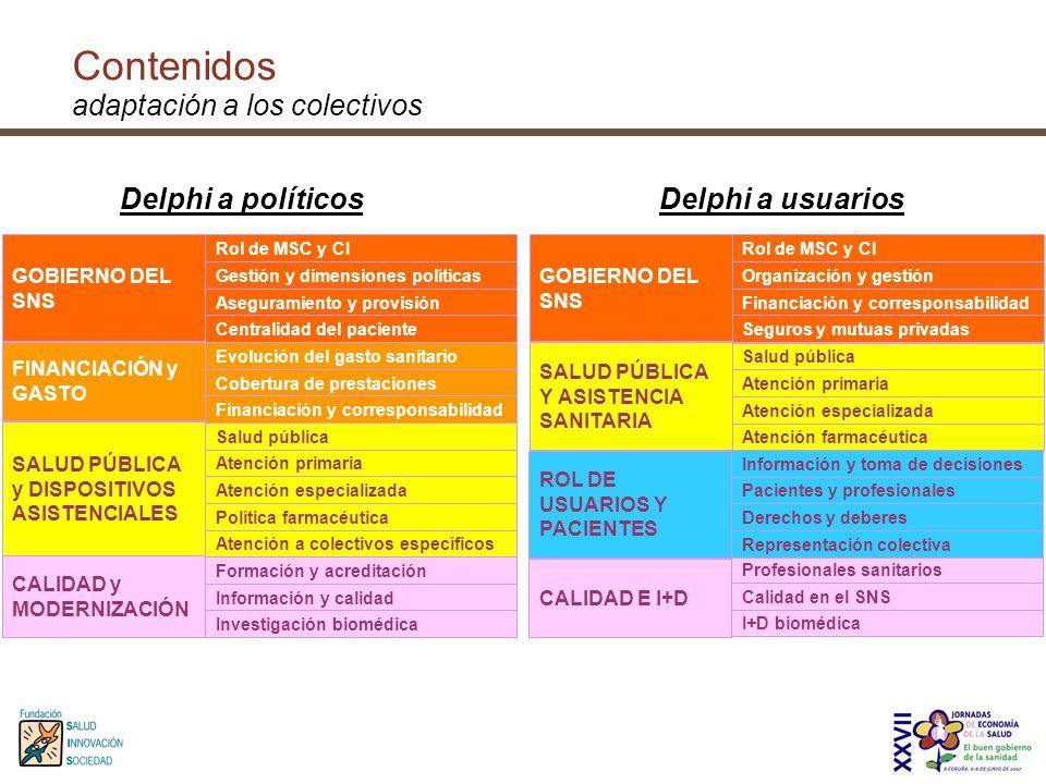 Contenidos adaptación a los colectivos Evolución del gasto sanitario Cobertura de prestaciones Financiación y corresponsabilidad FINANCIACIÓN y GASTO