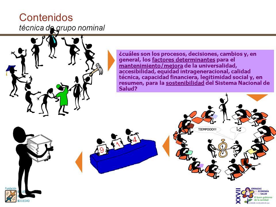 Contenidos técnica de grupo nominal ¿cuáles son los procesos, decisiones, cambios y, en general, los factores determinantes para el mantenimiento/mejo